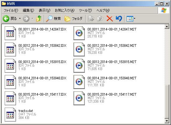 図1 HVR-MRC1K(m2t)のディレクトリ図。MRC1Kで記録するとルートディレクトリに「VIDEO」フォルダが形成され、HDV映像はその下の「HDV」フォルダ内に、MPEG2圧縮を意味するM2Tファイルとして、メタ情報のIDXファイル、管理情報のDATファイルと共に保存される。ファイル名は日付と時刻情報から、ユニークな番号で自動的に作成される