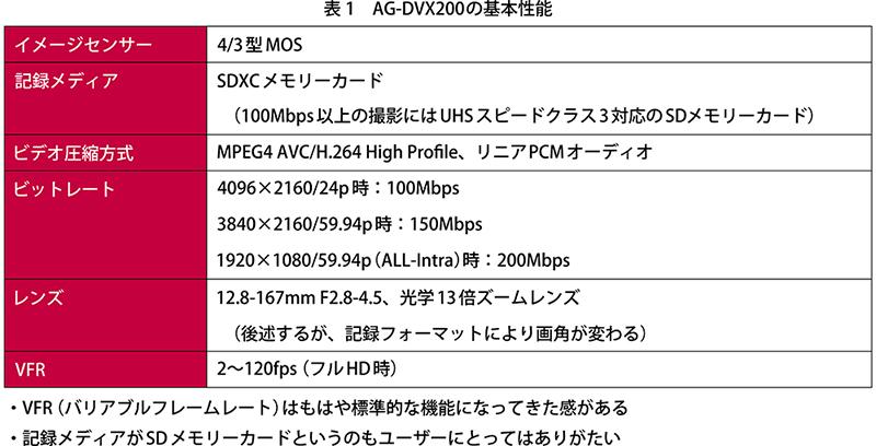 ag_dvx200_spec